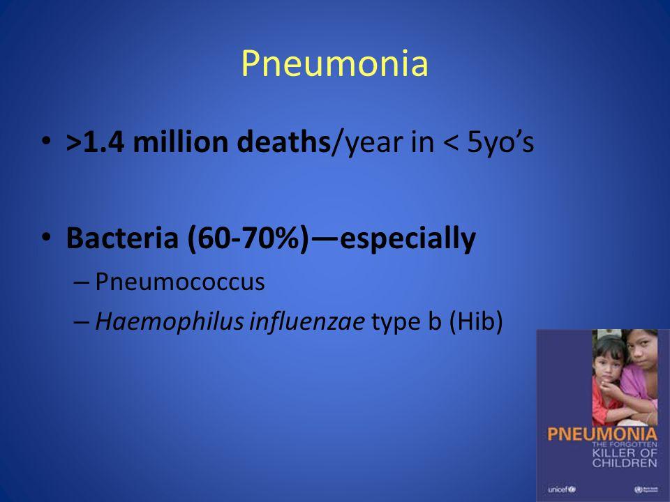 20 Pneumonia >1.4 million deaths/year in < 5yo's Bacteria (60-70%)—especially – Pneumococcus – Haemophilus influenzae type b (Hib)