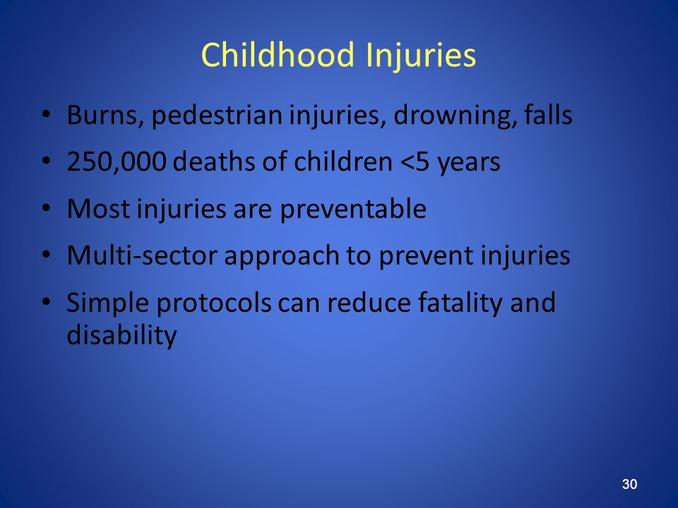 30 Childhood Injuries Burns, pedestrian injuries, drowning, falls 250,000 deaths of children <5 years Most injuries are preventable Multi-sector appro