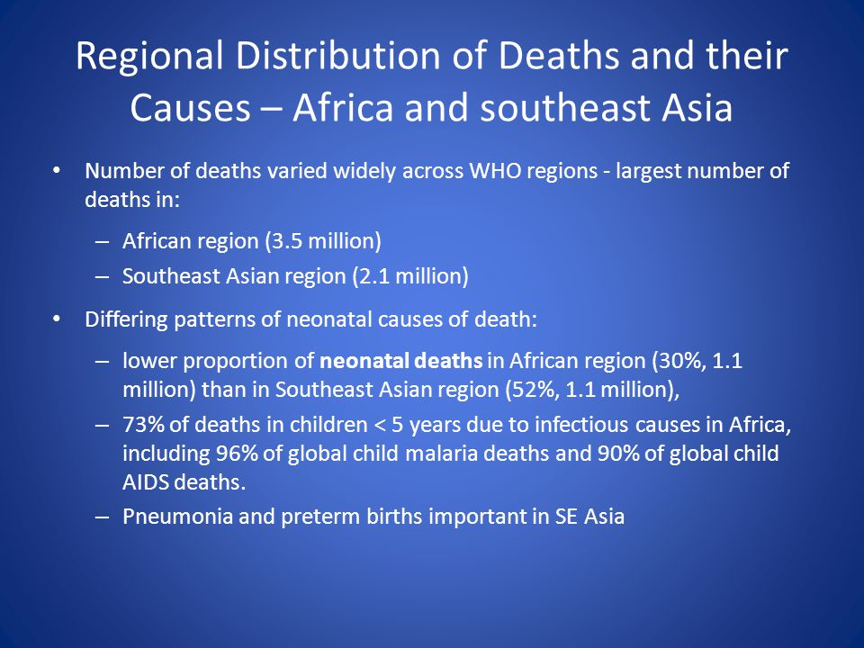 Regional Distribution of Deaths and their Causes – Africa and southeast Asia Number of deaths varied widely across WHO regions - largest number of deaths in: – African region (3.5 million) – Southeast Asian region (2.1 million) Differing patterns of neonatal causes of death: – lower proportion of neonatal deaths in African region (30%, 1.1 million) than in Southeast Asian region (52%, 1.1 million), – 73% of deaths in children < 5 years due to infectious causes in Africa, including 96% of global child malaria deaths and 90% of global child AIDS deaths.