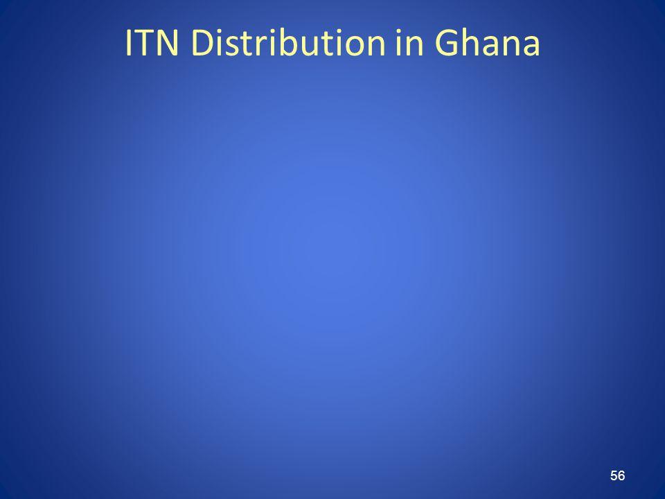 56 ITN Distribution in Ghana