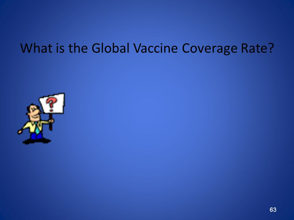 63 What is the Global Vaccine Coverage Rate?