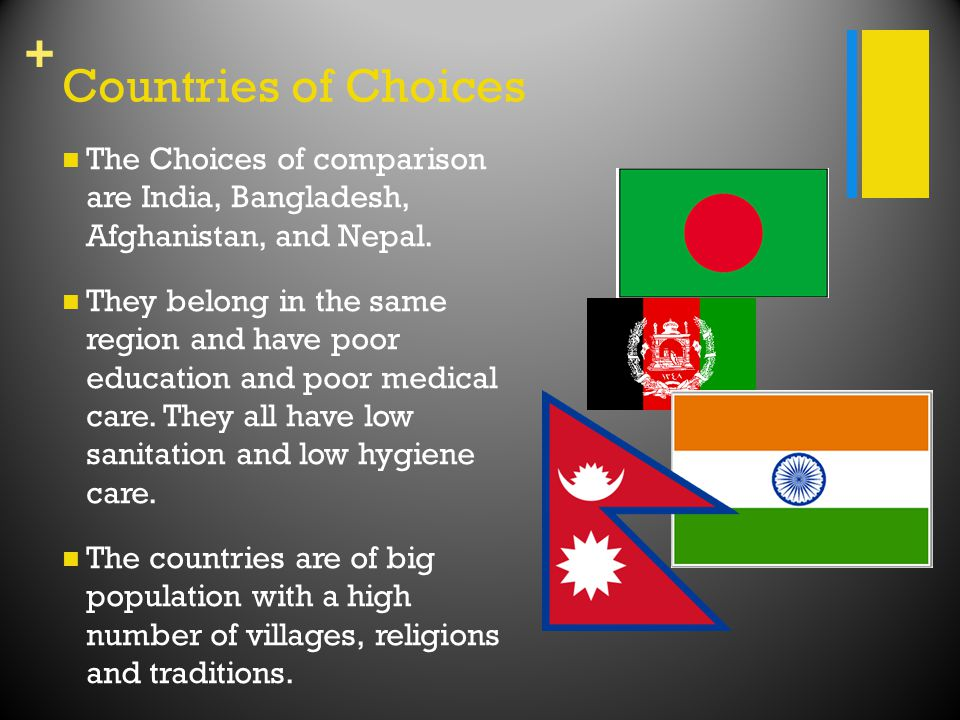 + Countries of Choices The Choices of comparison are India, Bangladesh, Afghanistan, and Nepal.