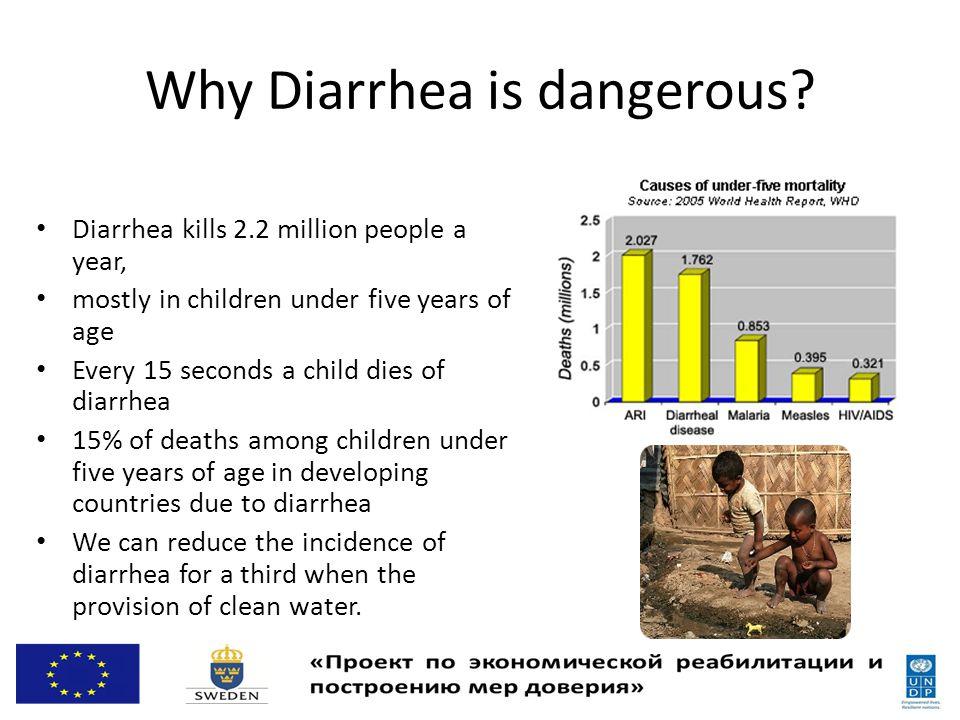 Why Diarrhea is dangerous.