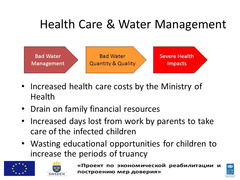 Health Care & Water Management Increased health care costs by the Ministry of Health Drain on family financial resources Increased days lost from work by parents to take care of the infected children Wasting educational opportunities for children to increase the periods of truancy Bad Water Management Bad Water Quantity & Quality Severe Health Impacts