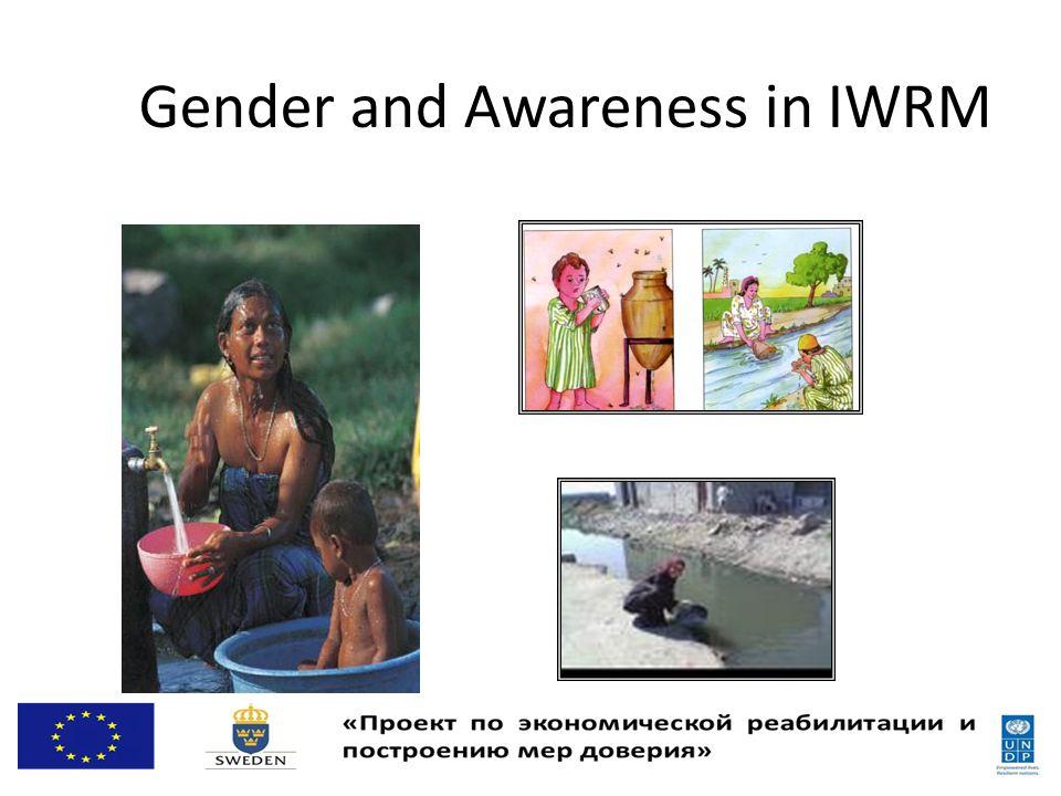 Municipal Water Service WomenMen Source of Municipal Water Quality of Water