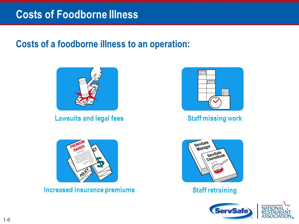 Responding to a Foodborne-Illness Outbreak Identify staff o Keep a list of food handlers scheduled at time of incident o Interview staff immediately Cooperate with authorities o Provide appropriate documentation Review procedures o Determine if standards are being met o Identify if standards are not working 2-42