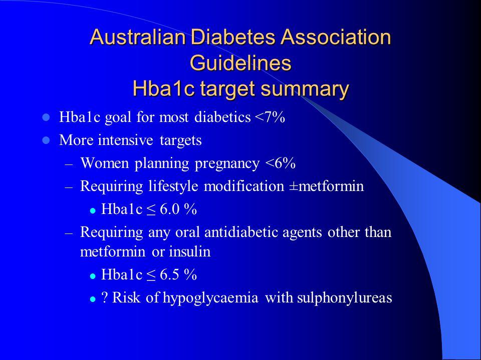 Stop Metformin Start basal bolus insulin Lantus 10 units daily Novorapid 3 units tds Type 1.5 Diabetes Latent Autoimmune Diabetes in Adults (LADA)