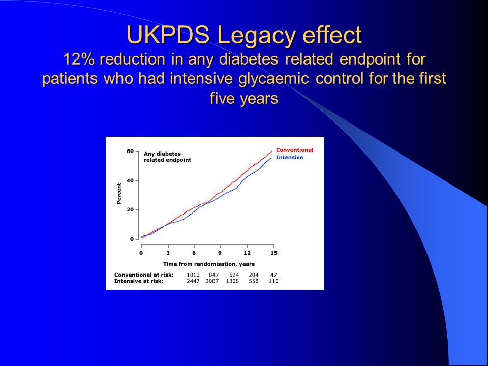 The Legacy Effect Are we meeting the Hba1c guidelines.