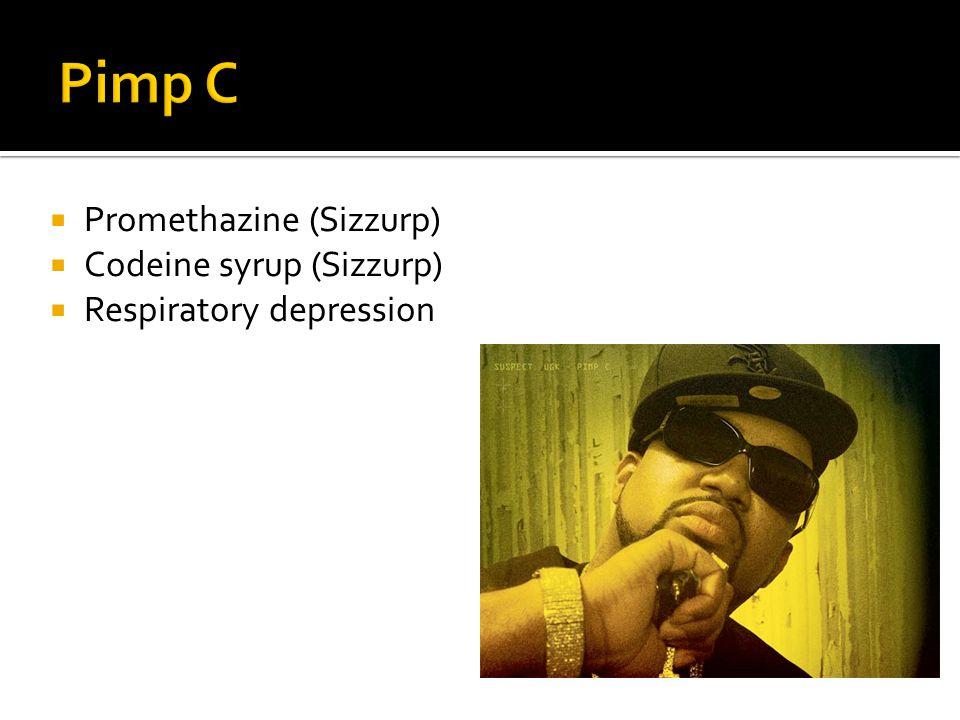  Promethazine (Sizzurp)  Codeine syrup (Sizzurp)  Respiratory depression