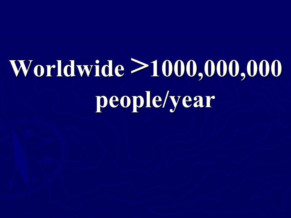 Worldwide > 1000,000,000 people/year