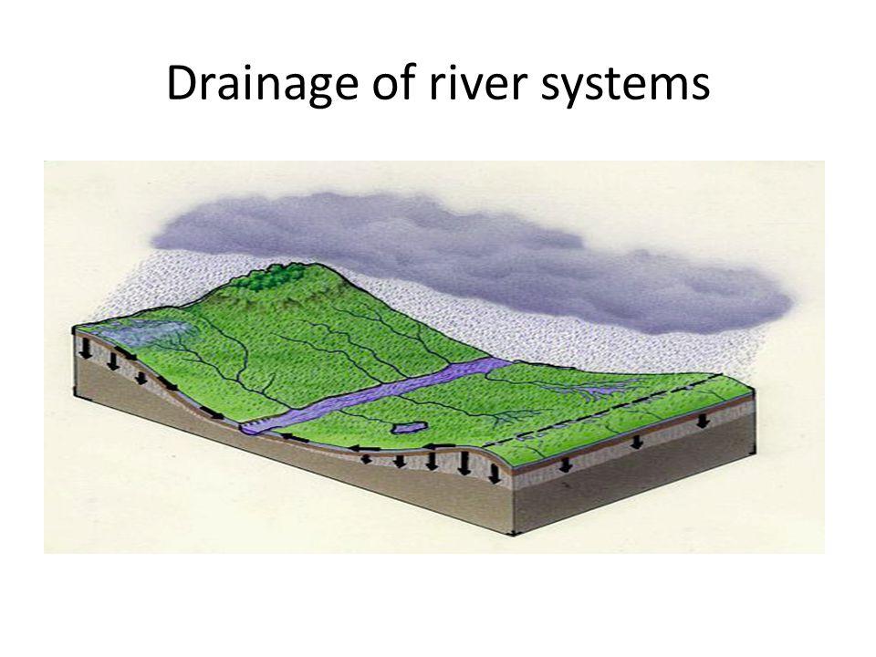 NC Watersheds (River Basins)