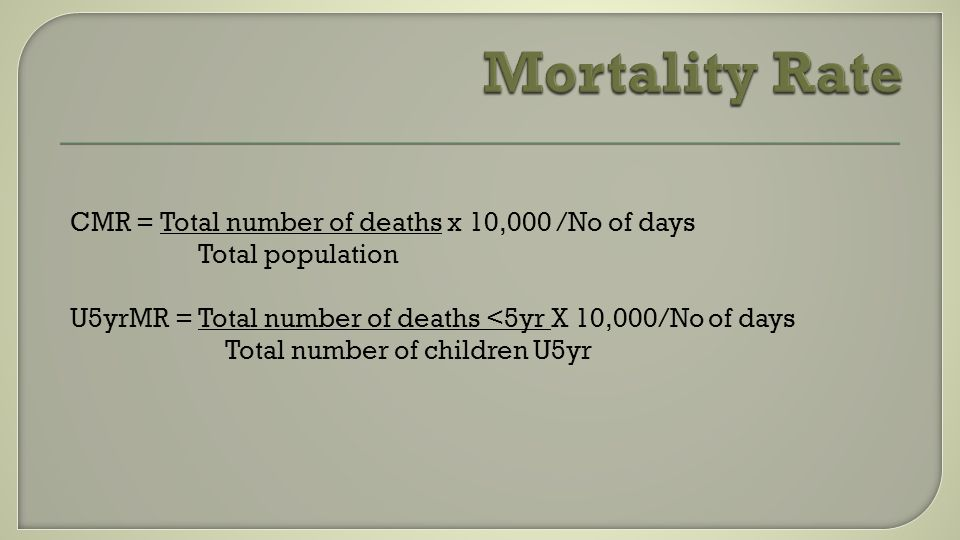 CMR = Total number of deaths x 10,000 /No of days Total population U5yrMR = Total number of deaths <5yr X 10,000/No of days Total number of children U5yr