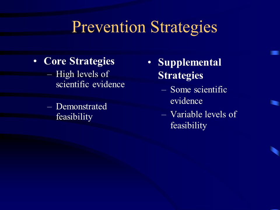 Prevention Strategies Core Strategies –High levels of scientific evidence –Demonstrated feasibility Supplemental Strategies –Some scientific evidence –Variable levels of feasibility