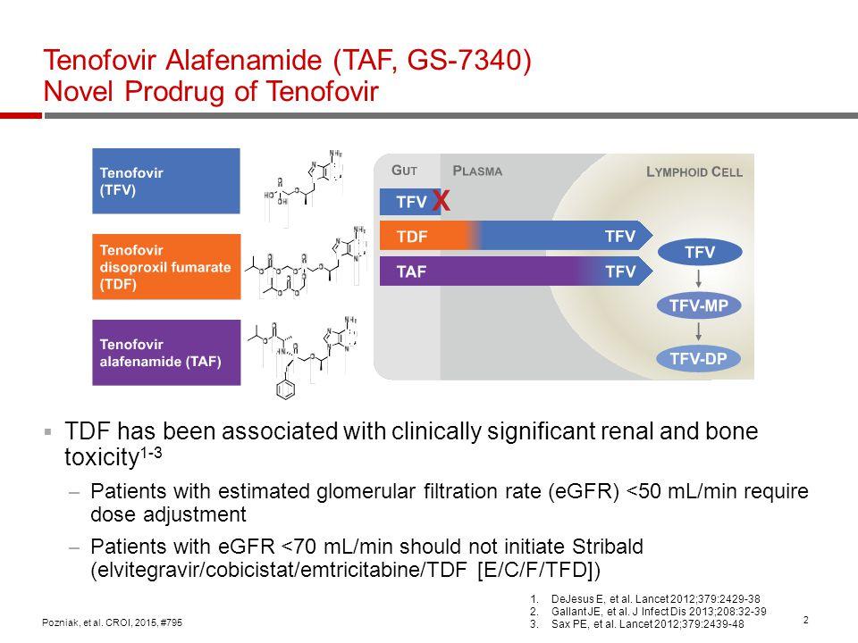 3 Tenofovir Alafenamide (TAF, GS-7340) Novel Prodrug of Tenofovir (cont'd) Pozniak, et al.