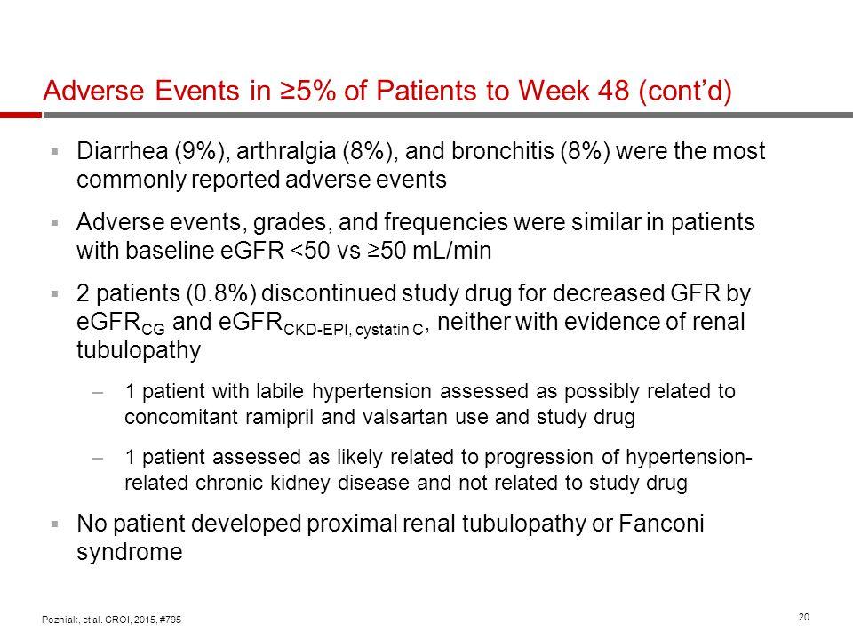20 Adverse Events in ≥5% of Patients to Week 48 (cont'd) Pozniak, et al. CROI, 2015, #795  Diarrhea (9%), arthralgia (8%), and bronchitis (8%) were t