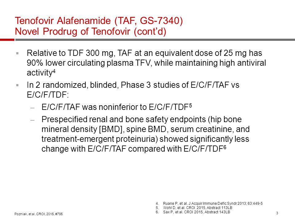 3 Tenofovir Alafenamide (TAF, GS-7340) Novel Prodrug of Tenofovir (cont'd) Pozniak, et al. CROI, 2015, #795  Relative to TDF 300 mg, TAF at an equiva