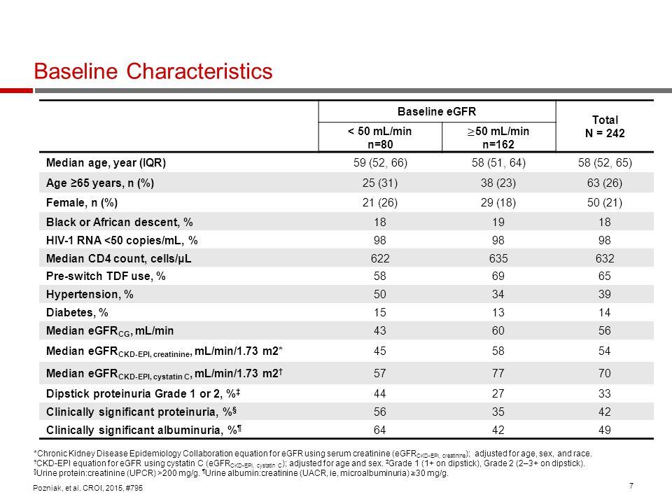 7 Baseline Characteristics Pozniak, et al. CROI, 2015, #795 Baseline eGFR Total N = 242 < 50 mL/min n=80 Median age, year (IQR)59 (52, 66)58 (51, 64)5