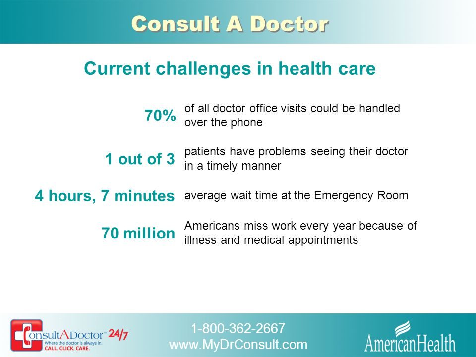 1-800-362-2667 www.MyDrConsult.com Consult A Doctor iDR 24/7 mobile app  Available on all Apple mobile devices, including the iPhone, iPad and iPod  Use My Consult Center to select from the four consultation options  Send a secure message to a doctor any time, directly from your device with My Message Center  Access My Health Center for comprehensive health content on the latest health topics, medications, symptom checkers and more