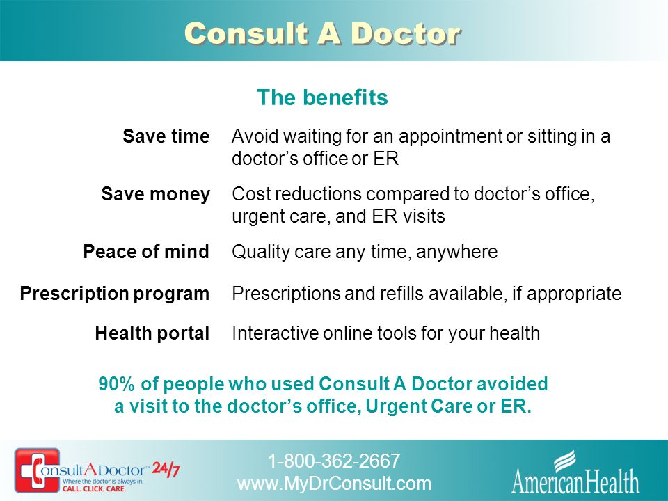 1-800-362-2667 www.MyDrConsult.com Consult A Doctor The physicians The average consultation with Consult A Doctor lasts 14 minutes.