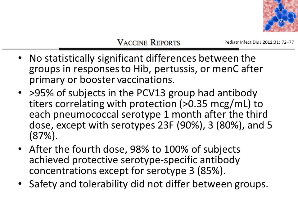 Pediatr Infect Dis J 2012;31: 72–77 No statistically significant differences between the groups in responses to Hib, pertussis, or menC after primary or booster vaccinations.