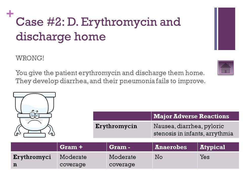 + Case #2: D. Erythromycin and discharge home WRONG! You give the patient erythromycin and discharge them home. They develop diarrhea, and their pneum