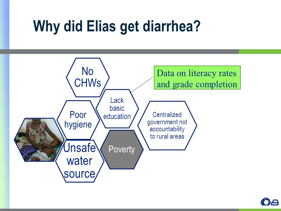Why did Elias get diarrhea.