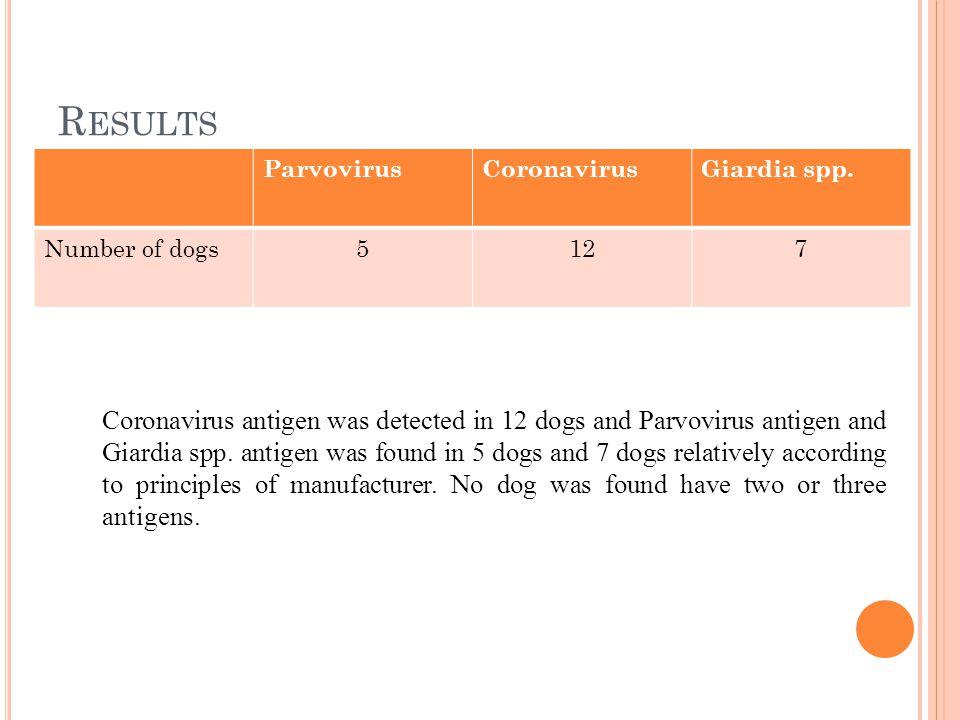 R ESULTS ParvovirusCoronavirusGiardia spp.