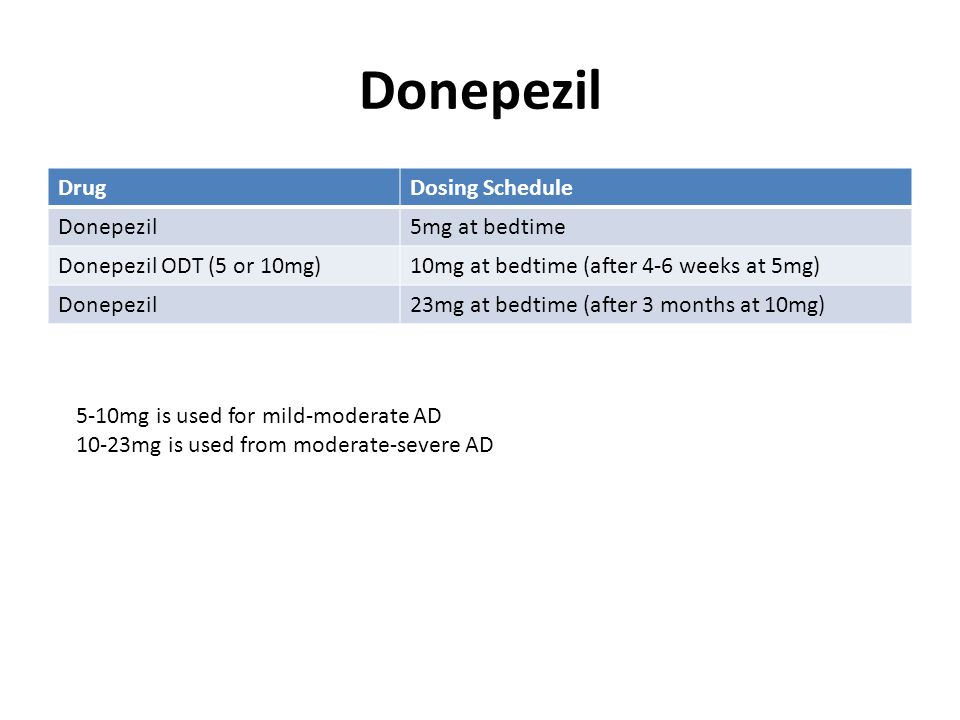 Donepezil DrugDosing Schedule Donepezil5mg at bedtime Donepezil ODT (5 or 10mg)10mg at bedtime (after 4-6 weeks at 5mg) Donepezil23mg at bedtime (after 3 months at 10mg) 5-10mg is used for mild-moderate AD 10-23mg is used from moderate-severe AD