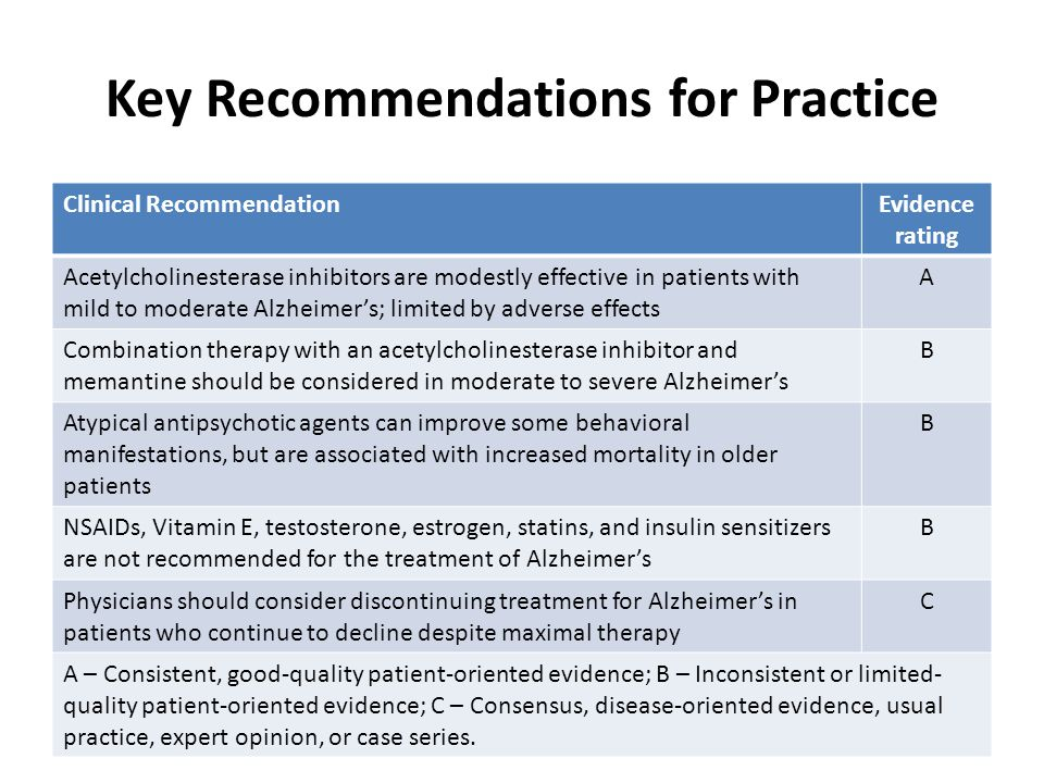 Key Recommendations for Practice Clinical RecommendationEvidence rating Acetylcholinesterase inhibitors are modestly effective in patients with mild to moderate Alzheimer's; limited by adverse effects A Combination therapy with an acetylcholinesterase inhibitor and memantine should be considered in moderate to severe Alzheimer's B Atypical antipsychotic agents can improve some behavioral manifestations, but are associated with increased mortality in older patients B NSAIDs, Vitamin E, testosterone, estrogen, statins, and insulin sensitizers are not recommended for the treatment of Alzheimer's B Physicians should consider discontinuing treatment for Alzheimer's in patients who continue to decline despite maximal therapy C A – Consistent, good-quality patient-oriented evidence; B – Inconsistent or limited- quality patient-oriented evidence; C – Consensus, disease-oriented evidence, usual practice, expert opinion, or case series.