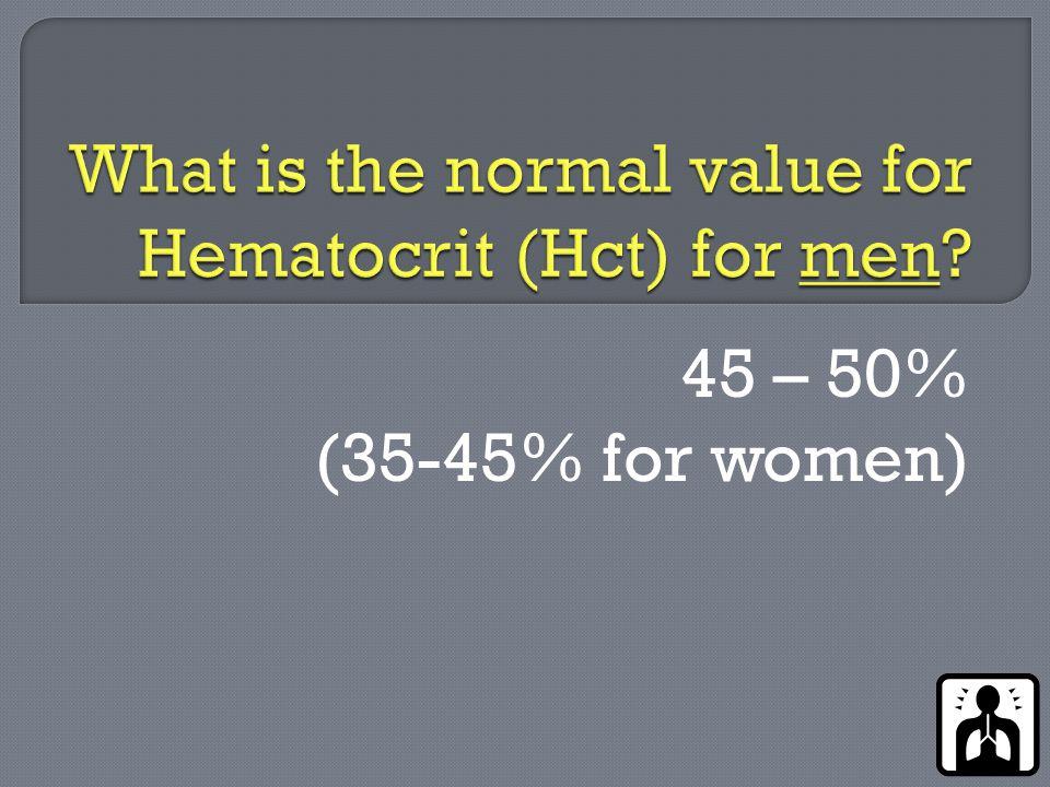 45 – 50% (35-45% for women)