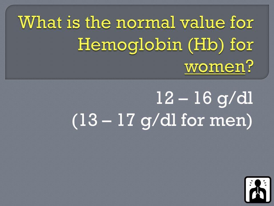 12 – 16 g/dl (13 – 17 g/dl for men)