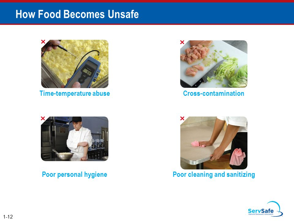 How Food Becomes Unsafe 1-12 Time-temperature abuseCross-contamination Poor personal hygienePoor cleaning and sanitizing
