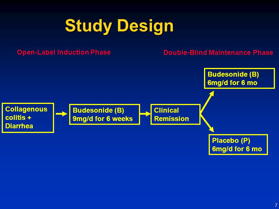 7 Study Design Collagenous colitis + Diarrhea Budesonide (B) 9mg/d for 6 weeks Clinical Remission Placebo (P) 6mg/d for 6 mo Budesonide (B) 6mg/d for 6 mo Open-Label Induction Phase Double-Blind Maintenance Phase