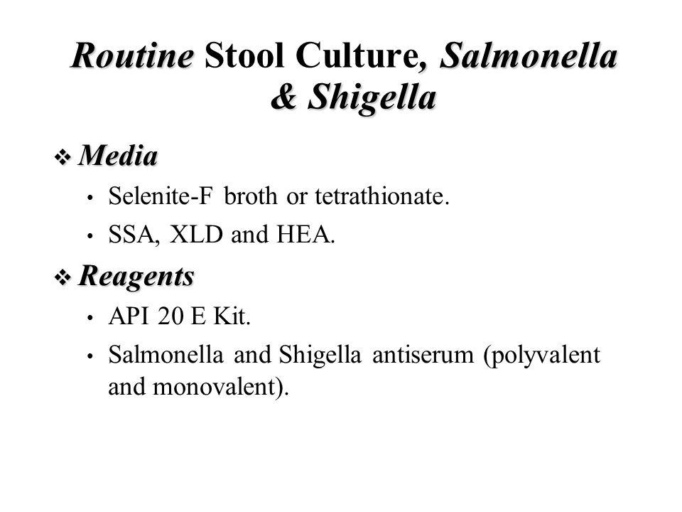  Media Selenite-F broth or tetrathionate. SSA, XLD and HEA.  Reagents API 20 E Kit. Salmonella and Shigella antiserum (polyvalent and monovalent). R