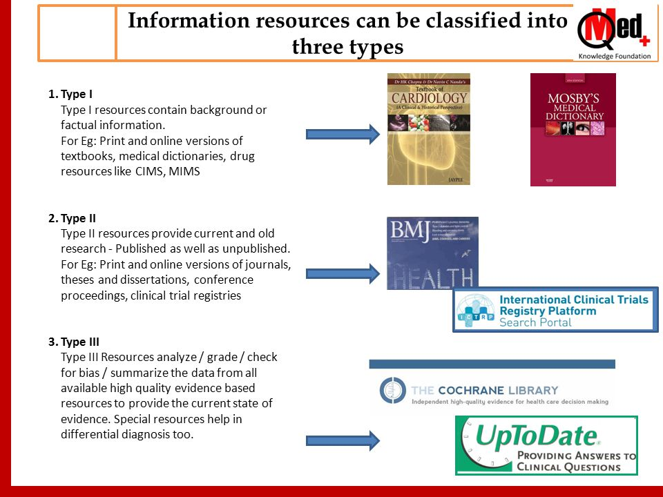 Information resources can be classified into three types 1.Type I Type I resources contain background or factual information.
