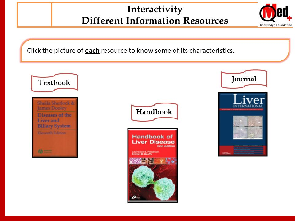Interactivity Different Information Resources Click the picture of each resource to know some of its characteristics.