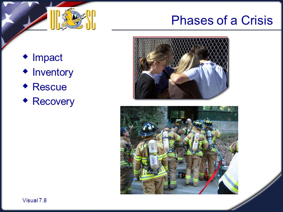 Visual 7.8 Phases of a Crisis  Impact  Inventory  Rescue  Recovery