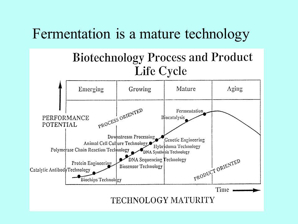 Fermentation is a mature technology