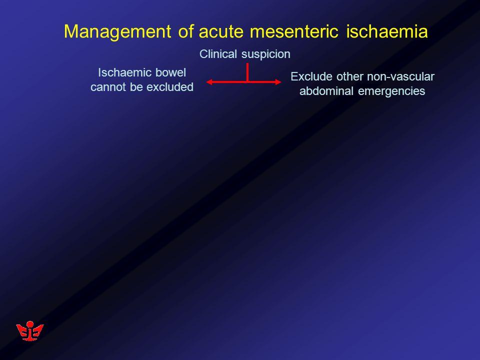 Acute SMA Occlusion SMA Embolism Aortic ostium ~15% Around Middle colic artery ~40% Distal branches ~45% SMA Thrombosis Aortic ostium ~60-80% Distal branches ~5% Around Middle colic artery ~15% Acosta S, et al.