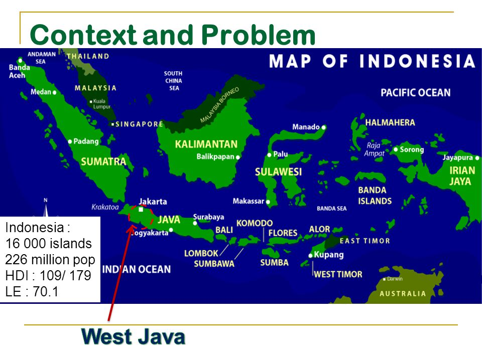 Context and Problem Indonesia : 16 000 islands 226 million pop HDI : 109/ 179 LE : 70.1