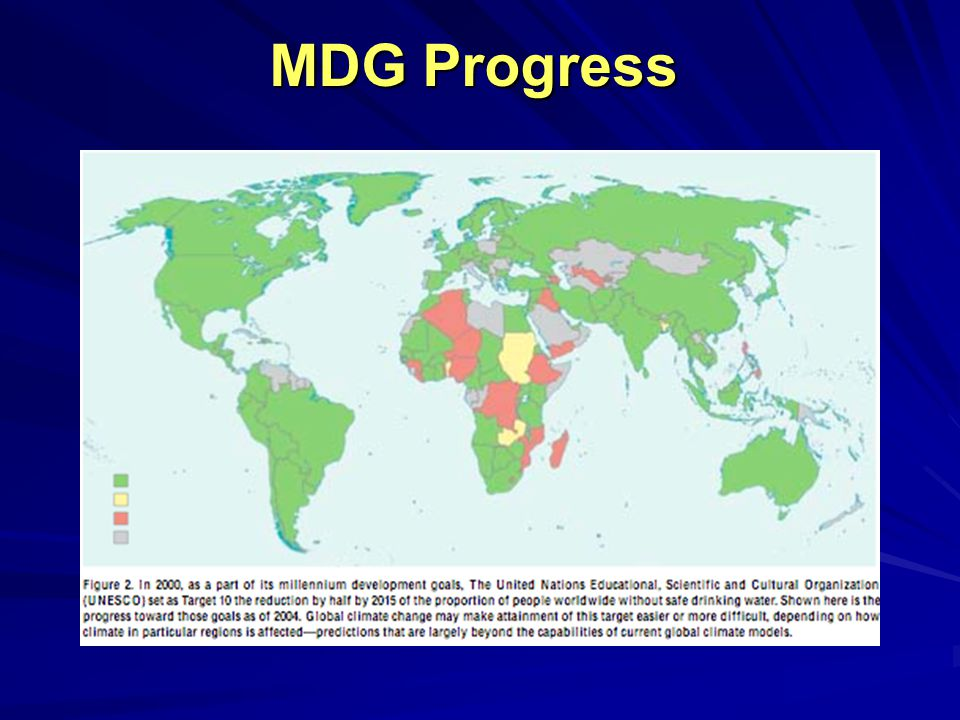 MDG Progress
