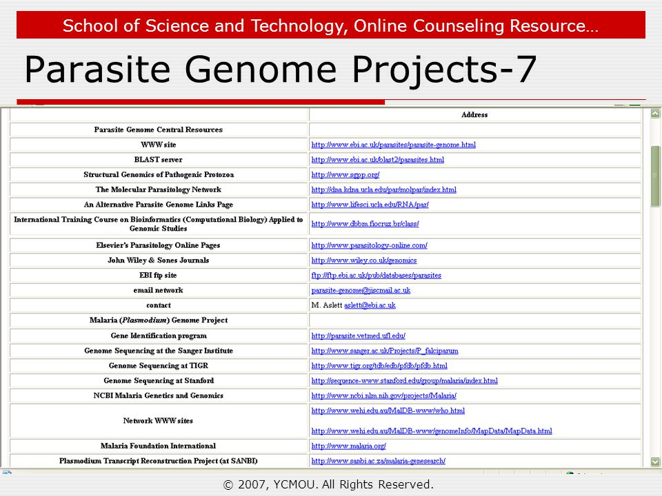 School of Science and Technology, Online Counseling Resource… Parasite Genome Projects-7 © 2007, YCMOU. All Rights Reserved.