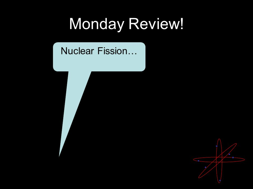 Monday Review! Nuclear Fission…