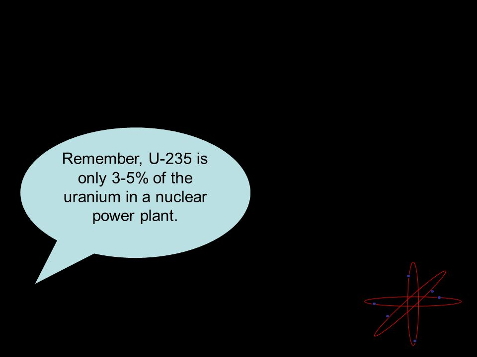 Remember, U-235 is only 3-5% of the uranium in a nuclear power plant.