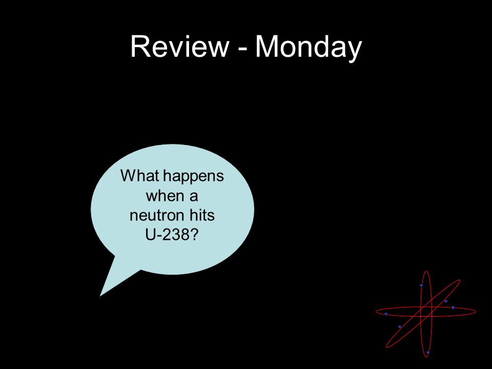 Review - Monday What happens when a neutron hits U-238?