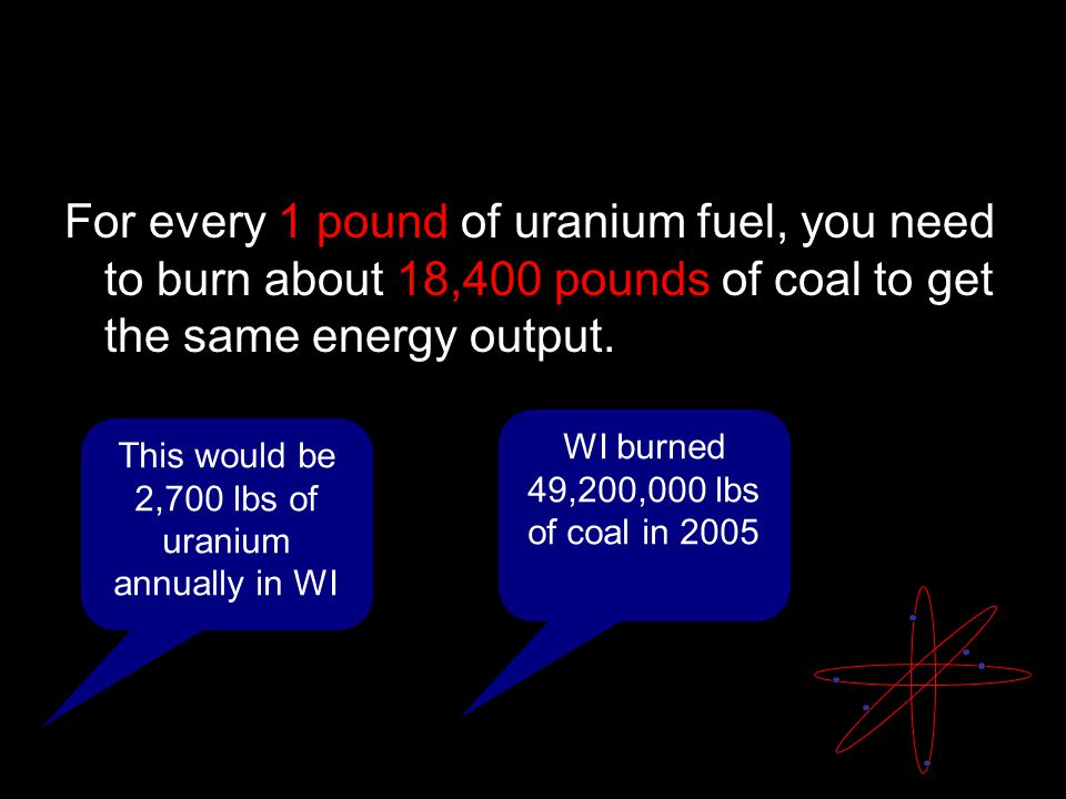 For every 1 pound of uranium fuel, you need to burn about 18,400 pounds of coal to get the same energy output.