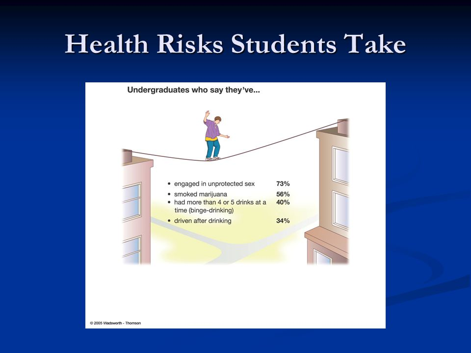 Health Risks Students Take