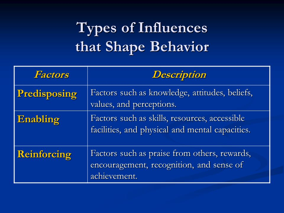 Types of Influences that Shape Behavior FactorsDescription Predisposing Factors such as knowledge, attitudes, beliefs, values, and perceptions.