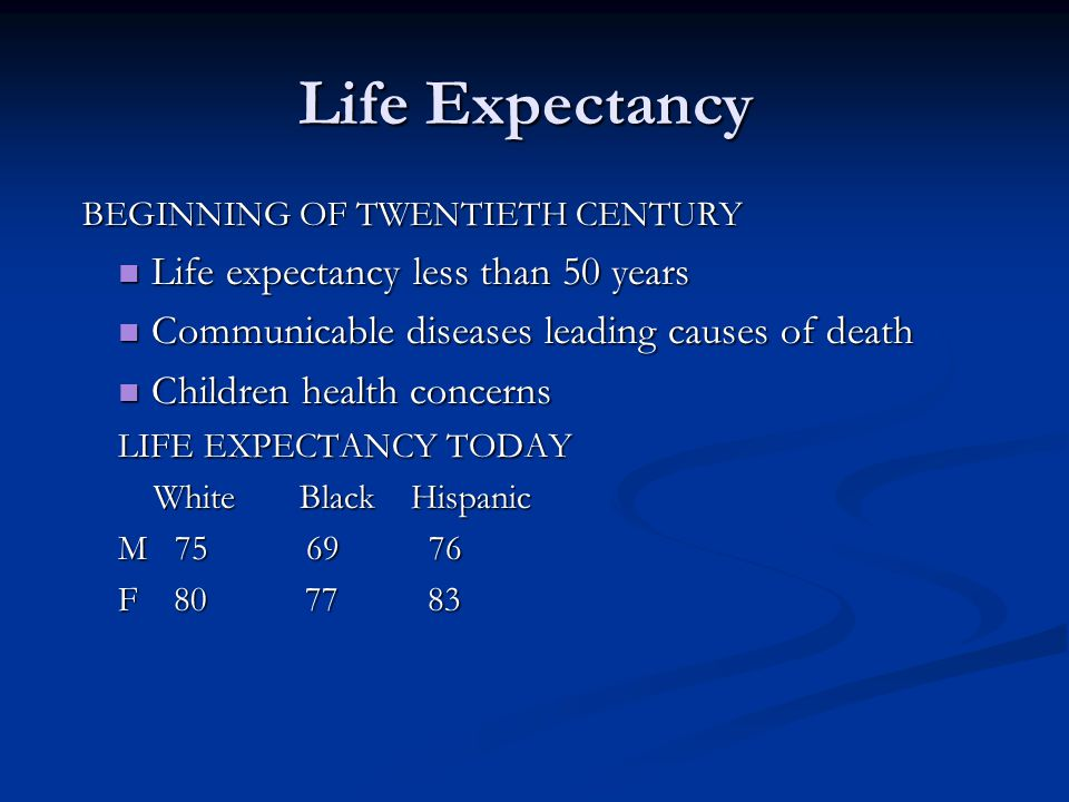 Life Expectancy BEGINNING OF TWENTIETH CENTURY BEGINNING OF TWENTIETH CENTURY Life expectancy less than 50 years Life expectancy less than 50 years Communicable diseases leading causes of death Communicable diseases leading causes of death Children health concerns Children health concerns LIFE EXPECTANCY TODAY White Black Hispanic White Black Hispanic M 75 69 76 F 80 77 83