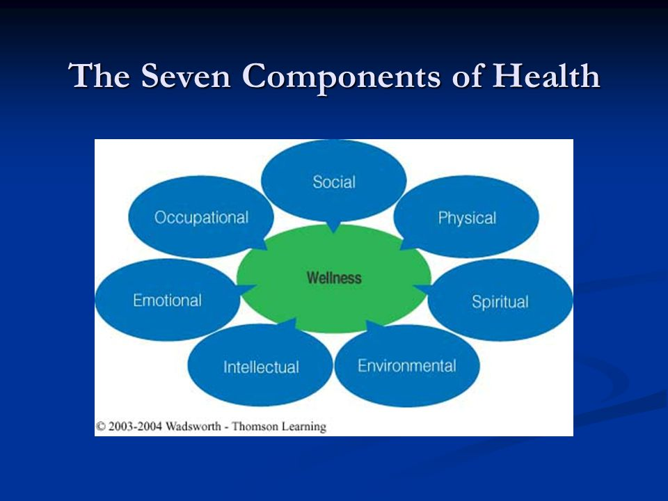 The Seven Components of Health